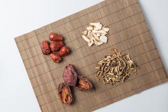 Médicaments à base de plantes chinoises