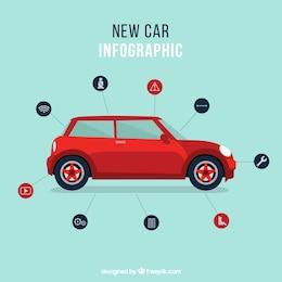 Modèle de présentation de voiture