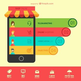 Boutique en ligne infographie