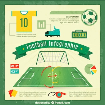 Vecteur de football infographie libre