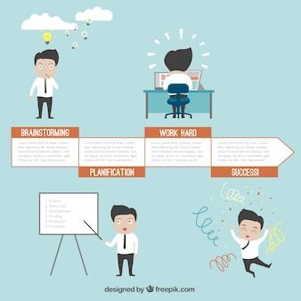 Concept d'entreprise réussie