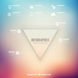 Triangle infographie