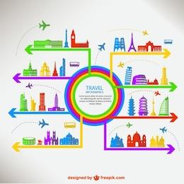 Vecteur de Voyage infographie libre