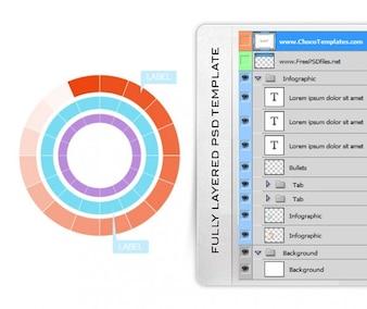 Freie Infografik psd Vorlage kostenlos psd-Dateien