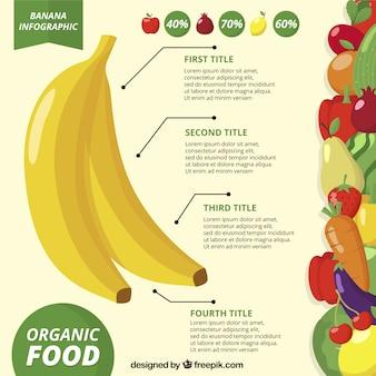 Alimentation équilibrée infographique