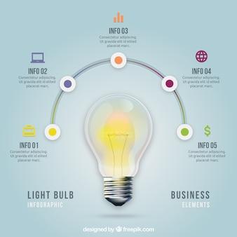 Ampoule Infographie Lumière