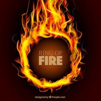 Anneau sur le feu