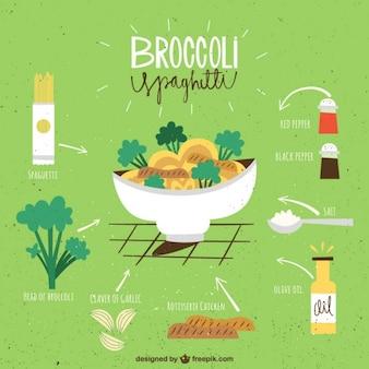 Brocoli spaghettis recette