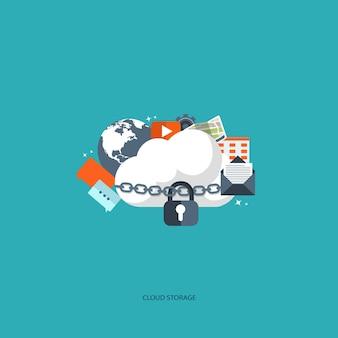 Cloud computing concept de