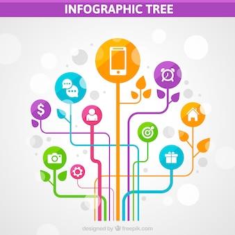 Colorful Arbre Infographie