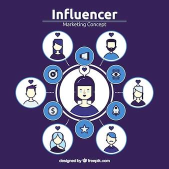 Concept de marketing influenceur violet