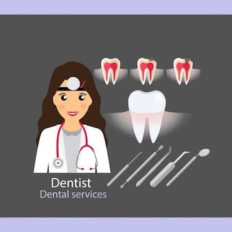 Dental icons collection de soins