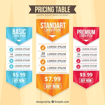 éléments Web des tableaux de prix modernes