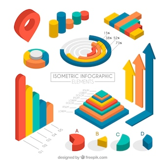 Ensemble d'éléments infographiques isométriques