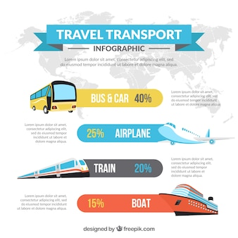 Ensemble de transports infographiques en design plat