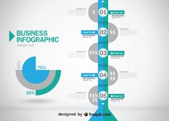 évolution de l'activité de conception infographique