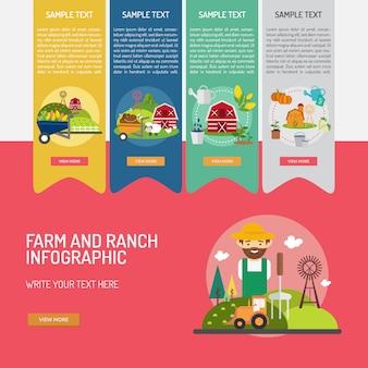 Ferme et ranch conception infographique