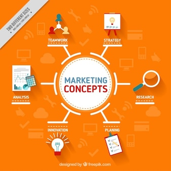 Fond orange avec des concepts de marketing
