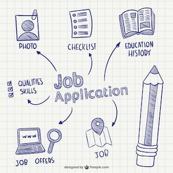 Gribouillis de demande d'emploi