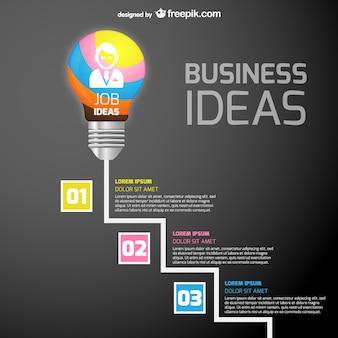 Idées d'emplois de modèle infographique