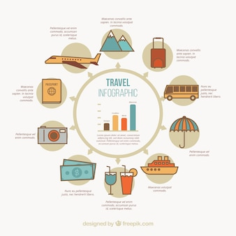 Infographie des éléments de voyage en style vintage