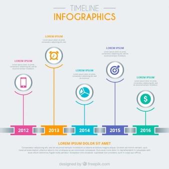 Infographie Timeline sous forme de chaîne