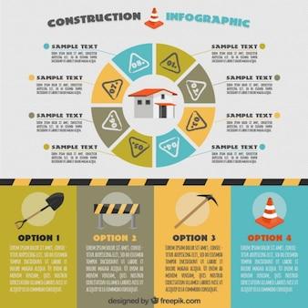 Infographies de construction avec le graphique circulaire