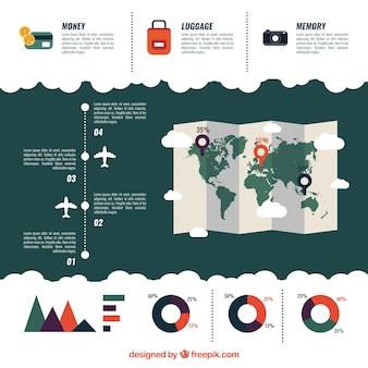 Infographies rétro avec éléments de voyage