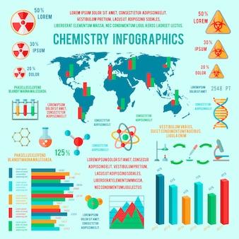 Infography avec des éléments scientifiques