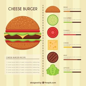 Ingrédients burger au fromage