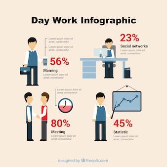 Jour travaux infographie dans un style plat