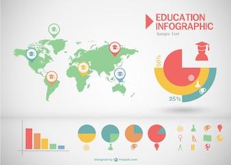 L'éducation infographie