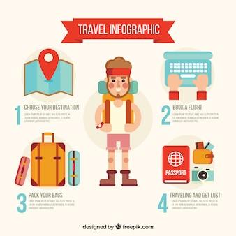 L'infographie de Traveler avec des éléments de voyage en conception plate