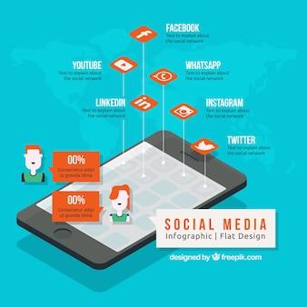 Les médias sociaux de mobiles infographie