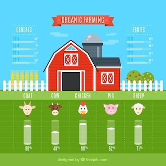 Main agriculture dessinée infographie avec des animaux