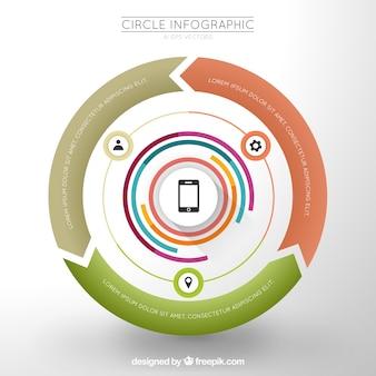 Modèle circulaire Infographie