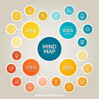 Modèle de Mindmap multicolore