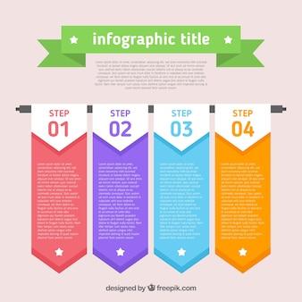 Modèle infographique plat en style bannière