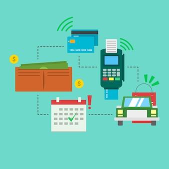 Modes de paiement avec la conception du schéma