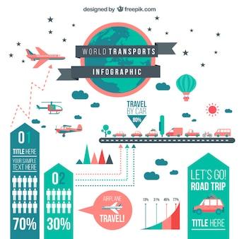 Monde transporte infographie