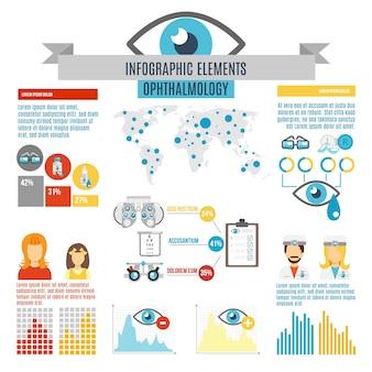 Ophtalmologie éléments infographiques