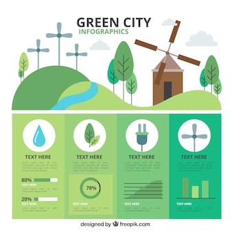 Paysage avec une infographie écologique du moulin