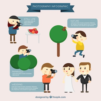 Photographie Infographie Illustration