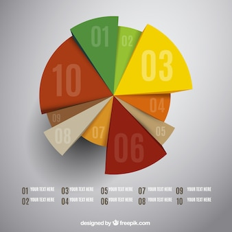 Pie chart infographie