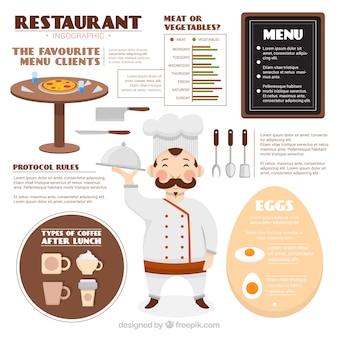 Restaurant infographie avec un beau chef cuisinier