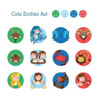 Signes du zodiaque établis