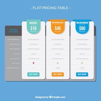 Tableau de prix avec plusieurs options