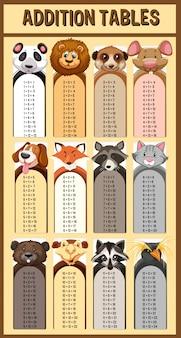 Tables d'addition avec des animaux sauvages