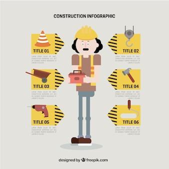 Travailleur avec des éléments de construction dans le style plat