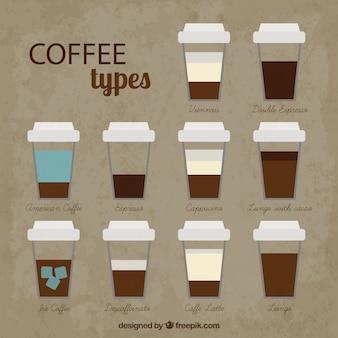 Types de café pour emporter